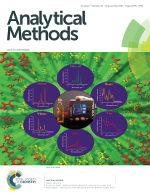 Analytical Methods, November, 2015